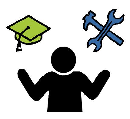 Icon Berufsbildende Schulen